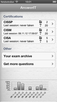 AnswerIT iPhone App - Menu